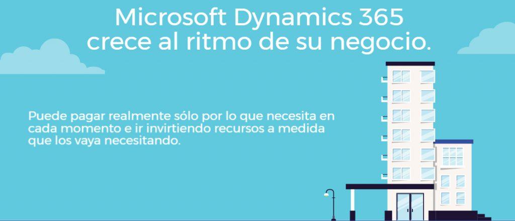 Infografia dynamics 365