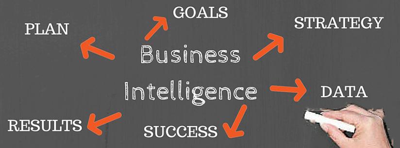 Business Intelligence ¿Por qué lo necesito?