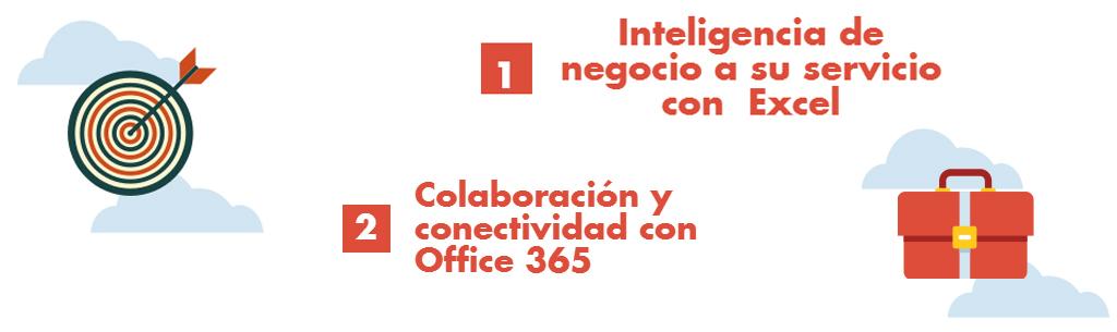 Power Bi para Office 365 – Infografía