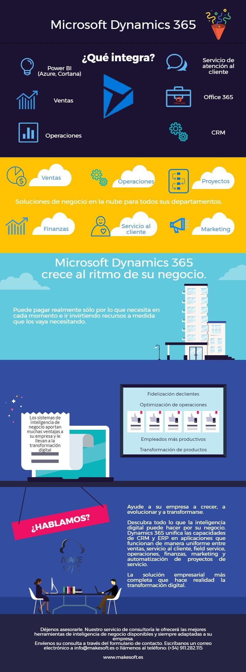 Dynamics 365 - infografía