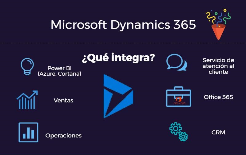 dynamics365-infografía
