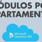 Infografía Dynamics 365 – Módulos por departamento