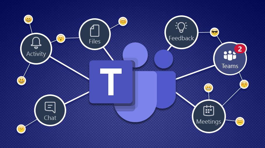 Teletrabajar y colaborar en línea con Microsoft Teams