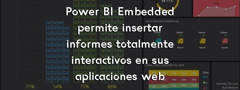 Power BI Embedded permite insertar informes totalmente interactivos en sus aplicaciones web